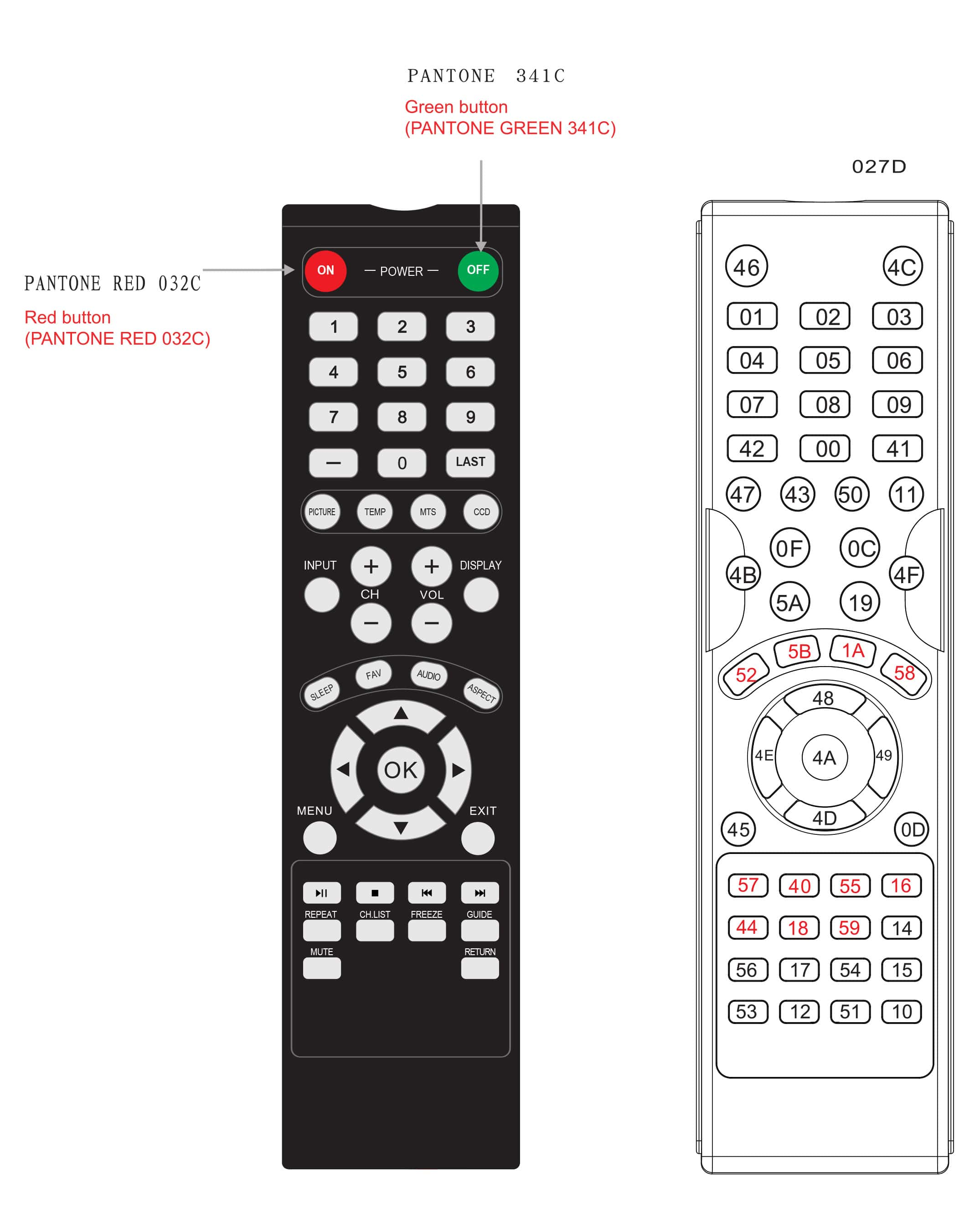 A30 Point Anywhere Remote